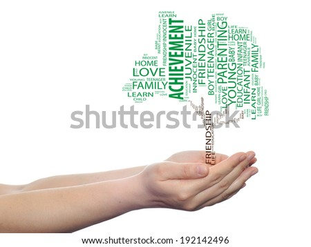 Concept or conceptual green text word cloud or tagcloud as a tree on man or woman hand isolated on white background, metaphor to child, family, education, home, love and school learn or achievement - stock photo