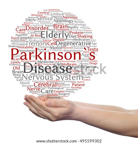 nervous system parkinsons disease Parkinsonism-plus disease, or multiple-system degenerations, includes diseases in which the main features of parkinsonism are accompanied by other symptoms parkinsonism may appear in patients with other neurological disorders such as huntington disease , alzheimer disease , and creutzfeldt-jakob disease.