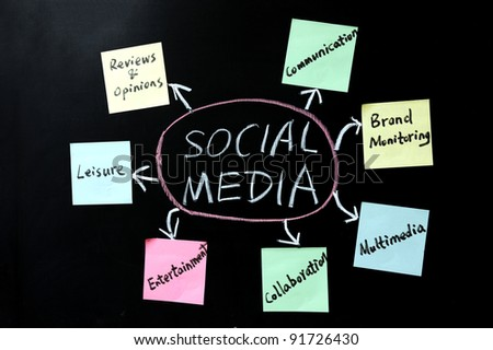 Conceptional drawing of social media - stock photo