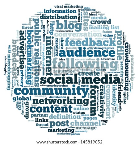 Conceptual illustration of tag cloud containing words related to public relations, social media, marketing, blogs, social networks and Internet in the shape of the circle.