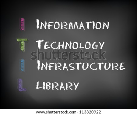 Conceptual ITIL acronym written on black chalkboard blackboard. Information Technology  Infrastructure Library. Slide template. - stock photo