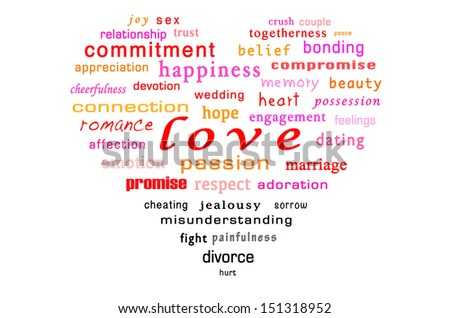 love words related pansi me