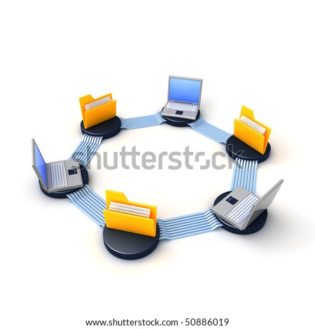 connecting computers and  folders