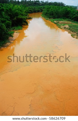 Contaminated water, mining on environmental damage