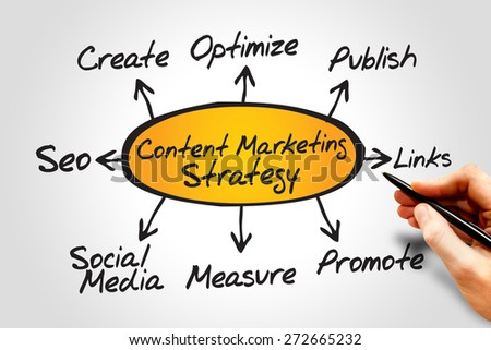 Content Marketing strategy, business concept - stock photo