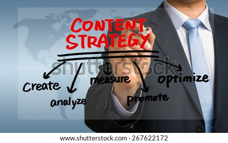 content strategy concept diagram hand drawing by businessman - stock photo