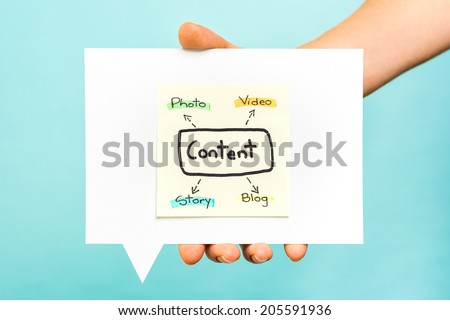 Content strategy online concept - stock photo