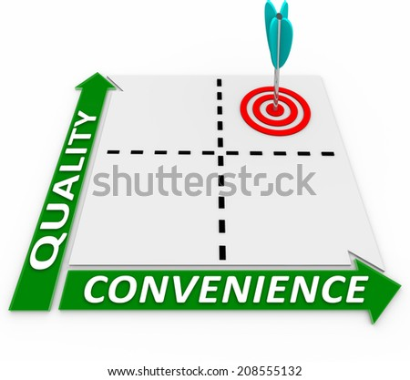 Convenience vs quality words on a matrix showing best choice of service is one that is responsive and user friendly but still top in reliability - stock photo