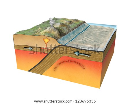 Convergent plate boundary created by two continental plates that slide towards each other. Digital illustration.