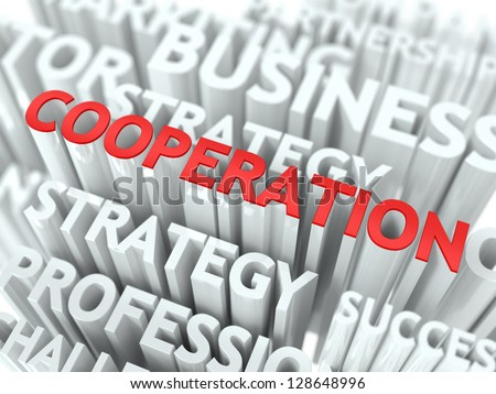 Cooperation Word Cloud Concept.