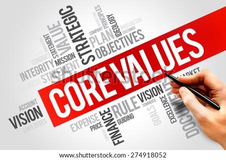 Core values word cloud, business concept - stock photo