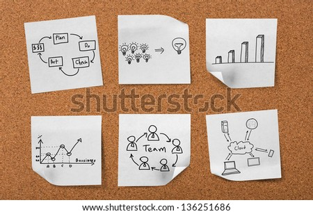 Cork board with drawing business concept notes - stock photo