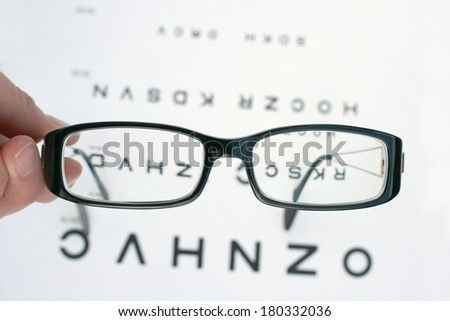 Correction glasses and sight or eye test