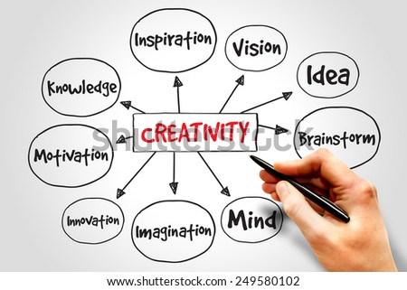 Creativity mind map, business concept - stock photo