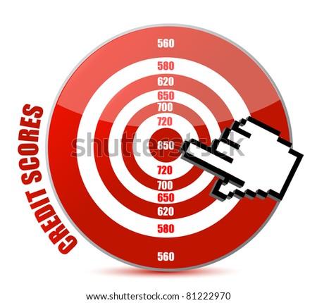 credit report score card target illustration design - stock photo