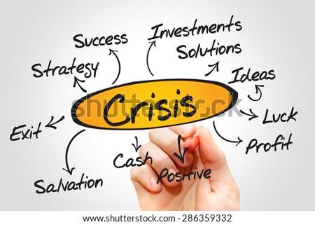 Crisis management process diagram, business concept - stock photo