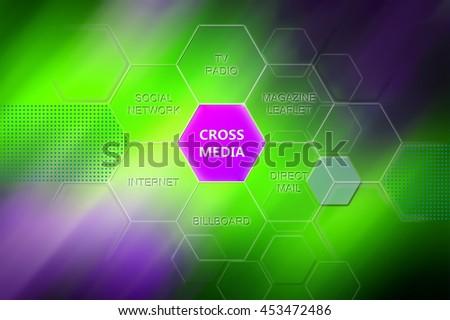 Cross media concept. Cross media button and words, direct mail, billboard, internet, social network, tv. Wallpaper, green background for theme media. Cross media principle diagram, hexagon design. - stock photo