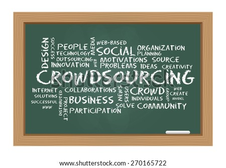 Crowdsourcing word cloud on chalkboard - stock photo