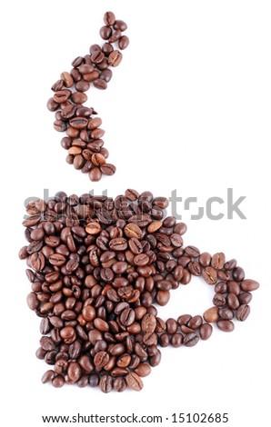 coffee bean inc costing analysis