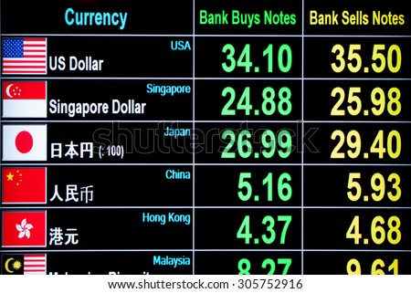 City union bank forex rates