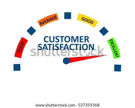 Use the 4 Levels of Customer Satisfaction to Build Customer Loyalty