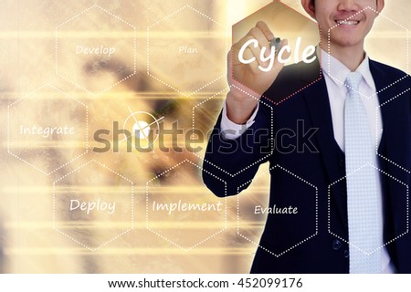 cycle plan - develop - integrate - deploy - implement - evaluate concept  concept presented by  businessman writing on  virtual  screen -image element furnished by NASA  - stock photo