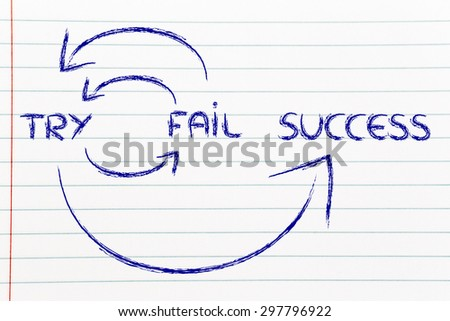 cycle to reach success: try, fail, try again, success - stock photo