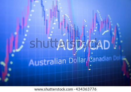 Data analyzing in foreign finance market: the charts and quotes on display. Analytics in pairs AUD / CAD