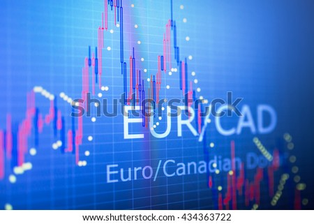 Data analyzing in foreign finance market: the charts and quotes on display. Analytics in pairs EUR / CAD