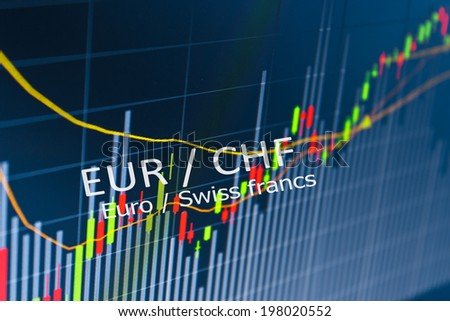Data analyzing in foreign market: the charts and quotes on display. Analytics in pairs EUR / CHF - stock photo