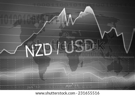 Data analyzing in foreign market: the charts and quotes on display. Analytics in pairs NZD/USD - stock photo