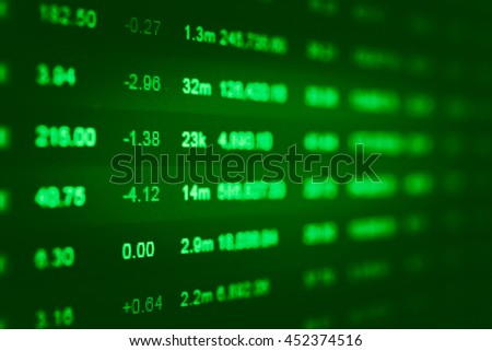 Data analyzing in forex market trading: the charts and summary info for making trading. Charts of financial instruments for technical analysis.