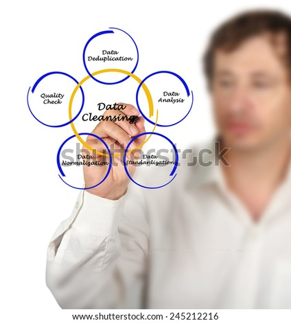 Data Cleansing - stock photo