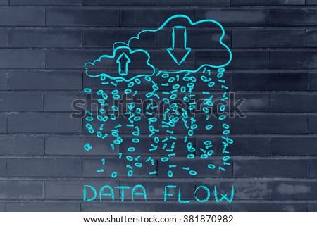 Data Flow: metaphor of cloud computing with binary code rain and arrows - stock photo