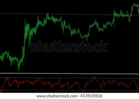 Data on live computer screen. Share price candlestick chart. Candle stick graph chart of stock market investment trading. Stock trade live. Finance concept. Tools of technical analysis,   - stock photo