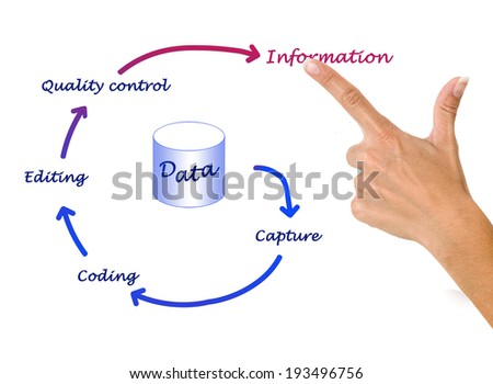 Data processing - stock photo