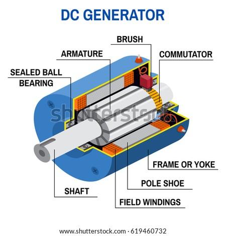 Ac Dc Logo Generator >> Dc Generator Stock Images, Royalty-Free Images & Vectors | Shutterstock