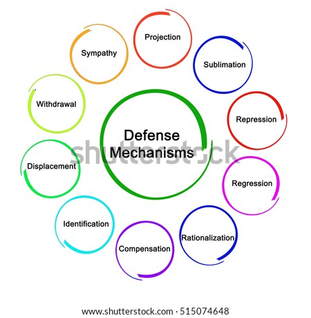 Defence mechanisms stock illustration 515074648 shutterstock defence mechanisms altavistaventures