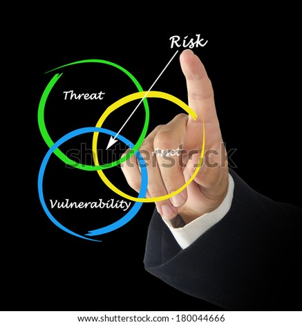 Defenition of risk - stock photo