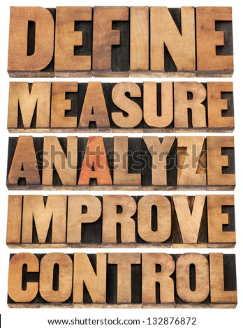 defining and analysing the continuous improvement Continuous improvement is the process of using data and feedback to make operations consistent and build the quality of your products over time,.