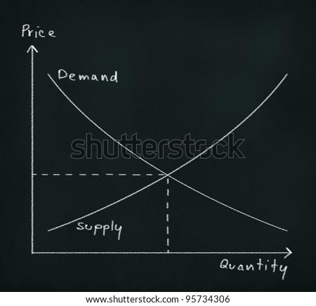 demand supply graph drawing on chalkboard - stock photo