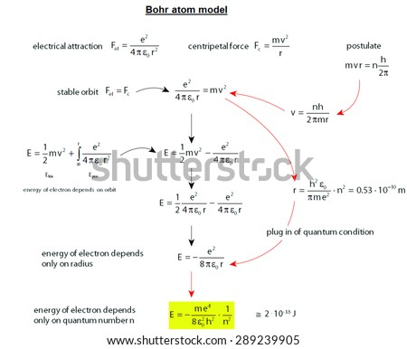 Derivation electron energy bohr atom model stock illustration derivation electron energy bohr atom model stock illustration 289239905 shutterstock publicscrutiny Gallery
