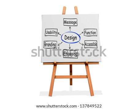 Design Flow Chart on a sign. - stock photo