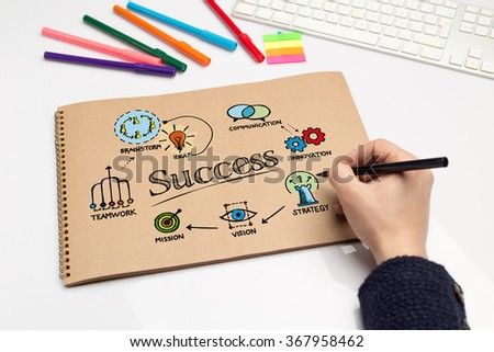 Designer drawing SUCCESS concept - stock photo