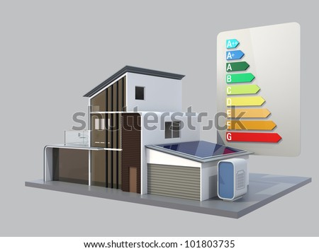 designer house afford energy performance rate
