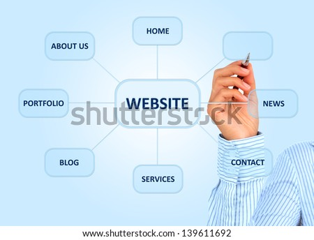 Designing website structure. Isolated over white background.