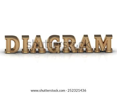 DIAGRAM  inscription large golden letter on white background. Concept-illustration  - stock photo
