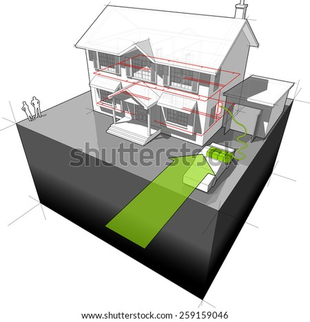 diagram of a classic colonial house powered by battery from electro car - stock photo