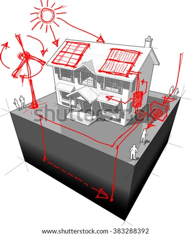 diagram of a classic colonial house with hand drawn sketches of green energy or alternative energy or renewable energy technologies - stock photo