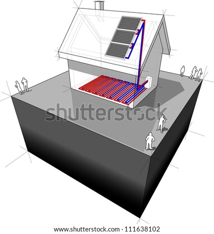 diagram of a detached house with floor heating heated by solar panel - stock photo
